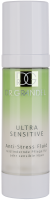 DR. GRANDEL Ultra Sensitive Anti-Stress Fluid 50ml